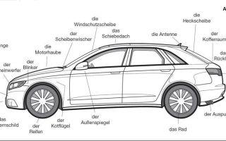 Автомобиль на немецком языке. детали автомобиля по-немецки полезные фразы.