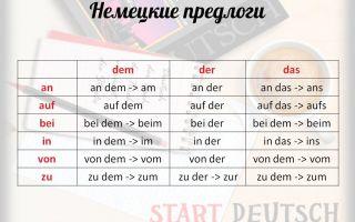 Немецкие существительные с предлогами. список слов с примерами.