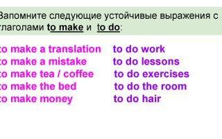 Глагол fallen: фразы и устойчивые выражения с этим глаголом
