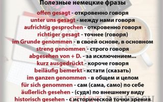 Немецкий язык бюрократии: важные слова и фразы