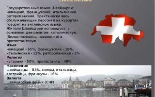 Швейцария на немецком языке. текст с переводом.