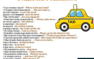 Такси на немецком языке: фразы для вызова, оплаты и другие