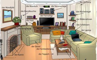 Снять квартиру по-немецки: полезный лексикон