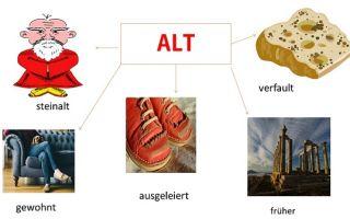 Немецкий капут и множество его разных синонимов