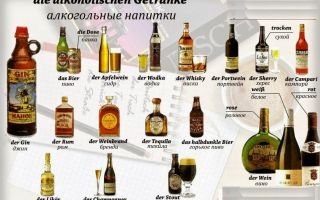 Напитки по-немецки: алкогольные и безалкогольные